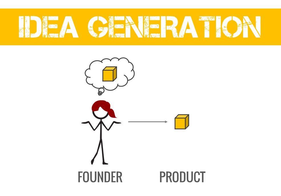 entrepreneurship, idea, teaching