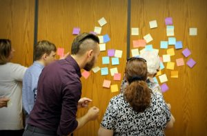 Creating problem Post-It clouds