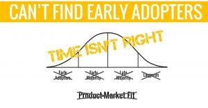 Can't find Early Adopters? Can't find Product-Market Fit.