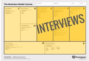 Customer interviews validate almost half of a business model canvas