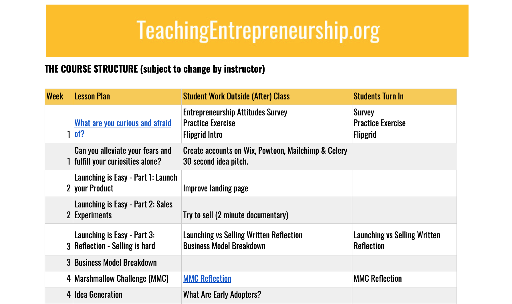 Lesson Plans Archives - Teaching Entrepreneurship