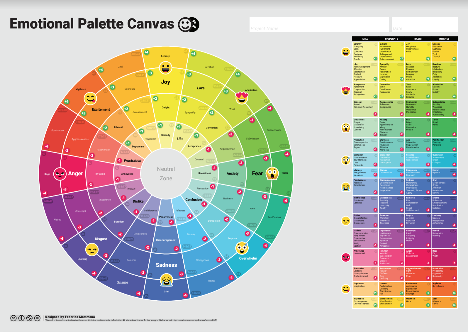 Emotional Palette Canvas - Federico Mammano