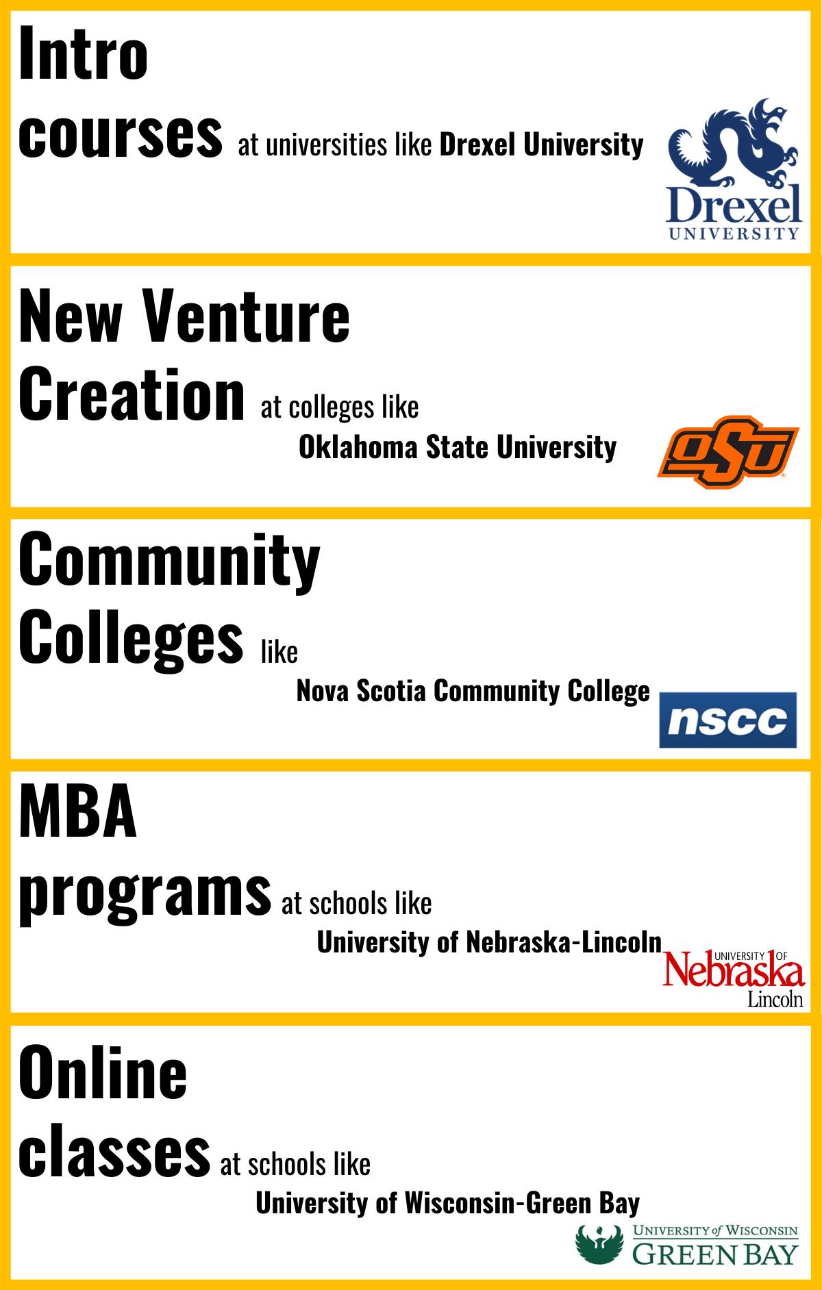 college entrepreneurship lessons