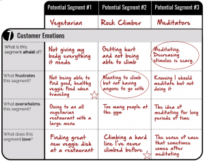 Most interesting customer emotions selected