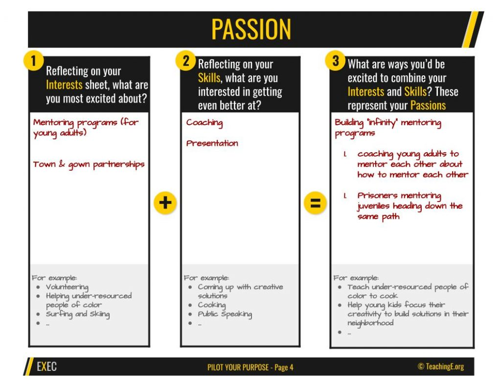 Step 3 of Pilot Your Purpose Exercise is identifying passion