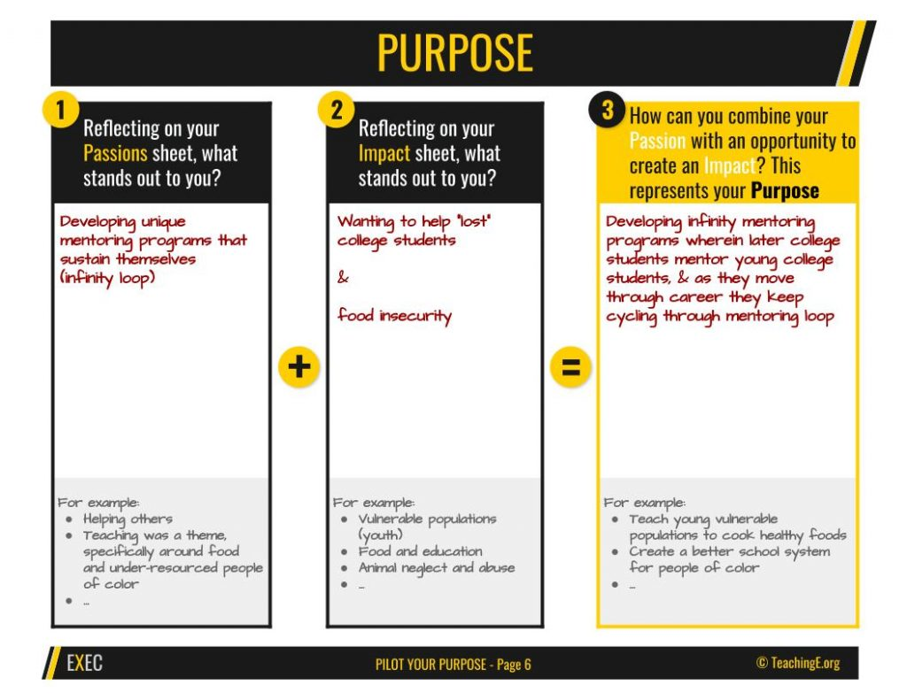 The last step of Pilot Your Purpose Exercise is combining passion and impact to identify purpose