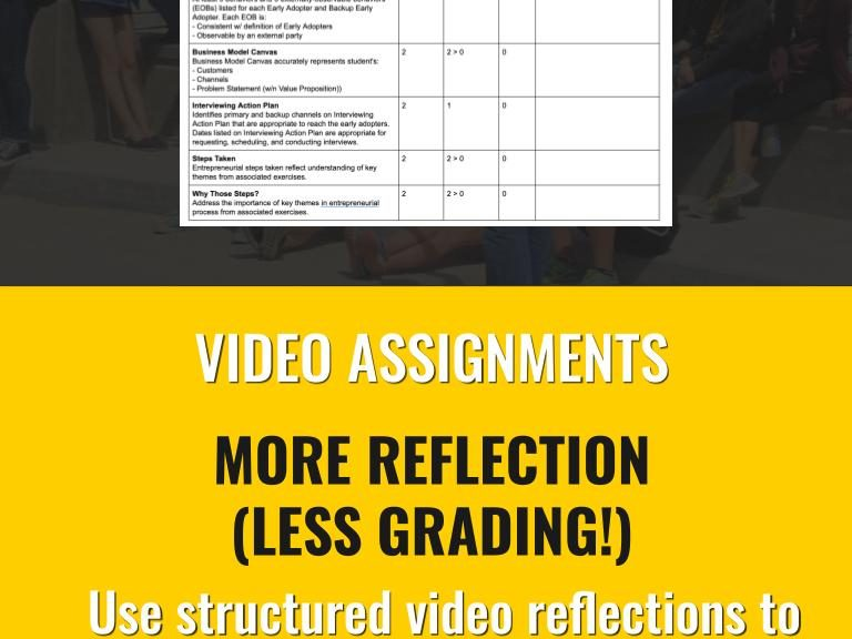 Video assignments