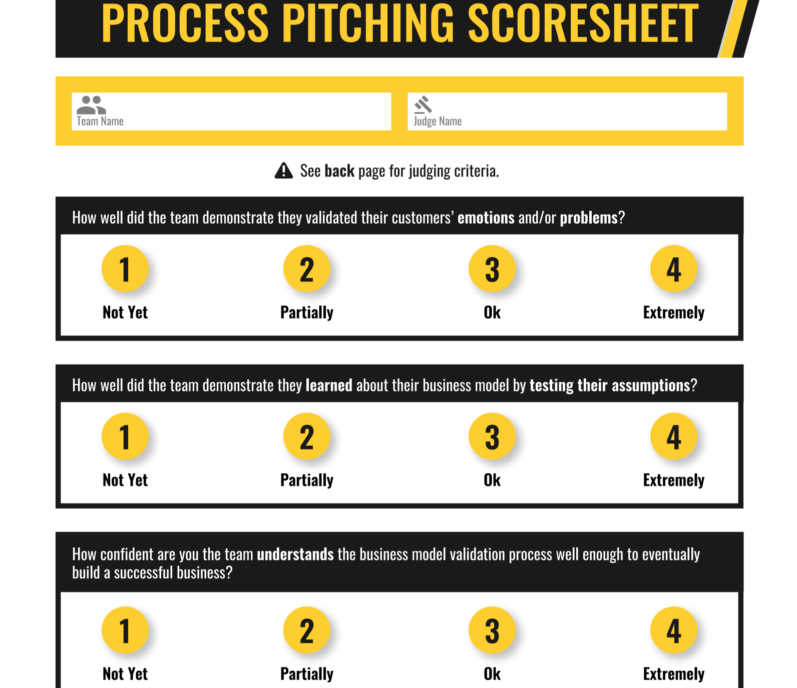 Process Pitch Judging Criteria