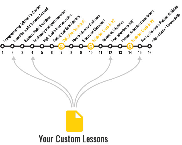 Customizable Lessons can be included within the default structure