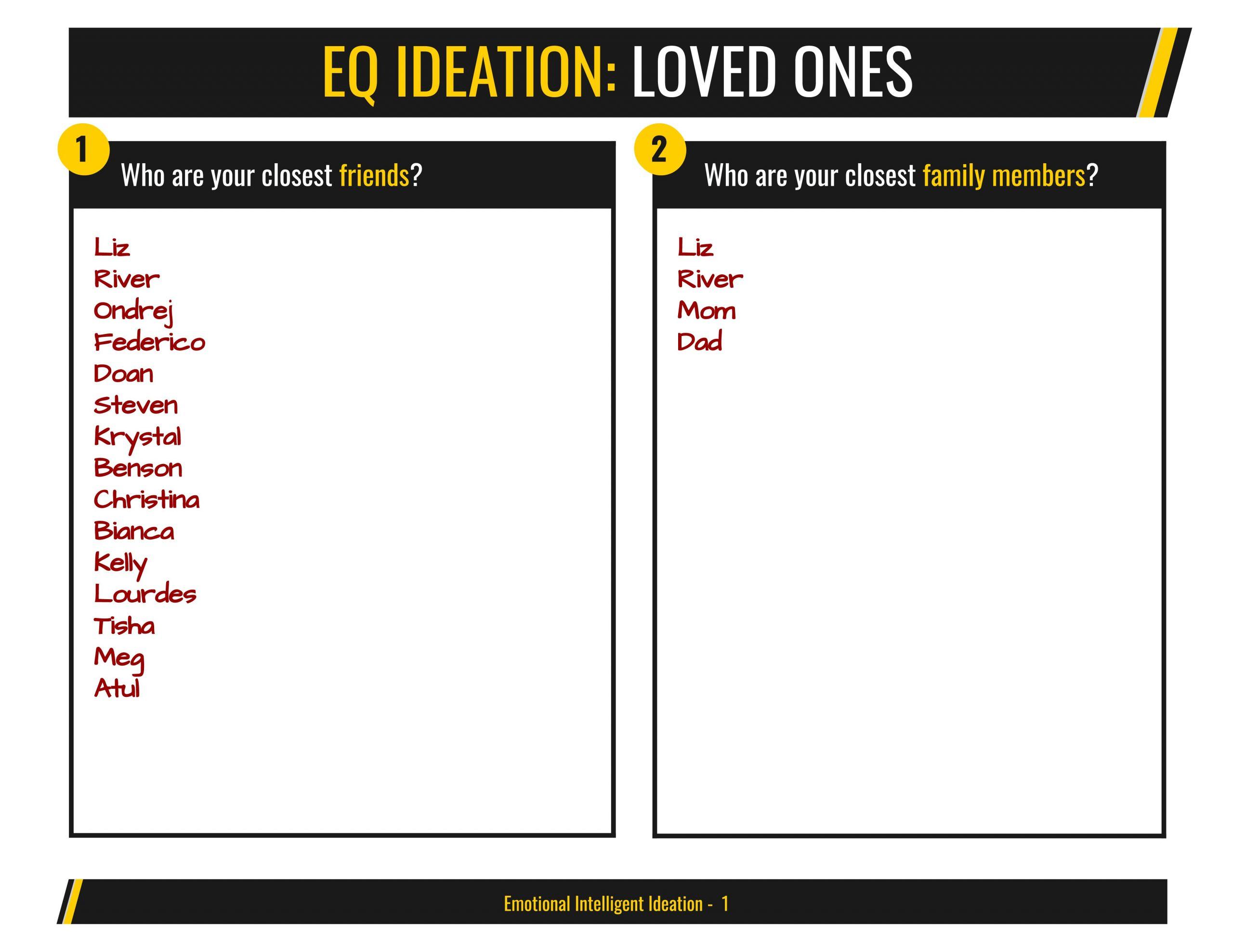 Emotional intelligence ideation