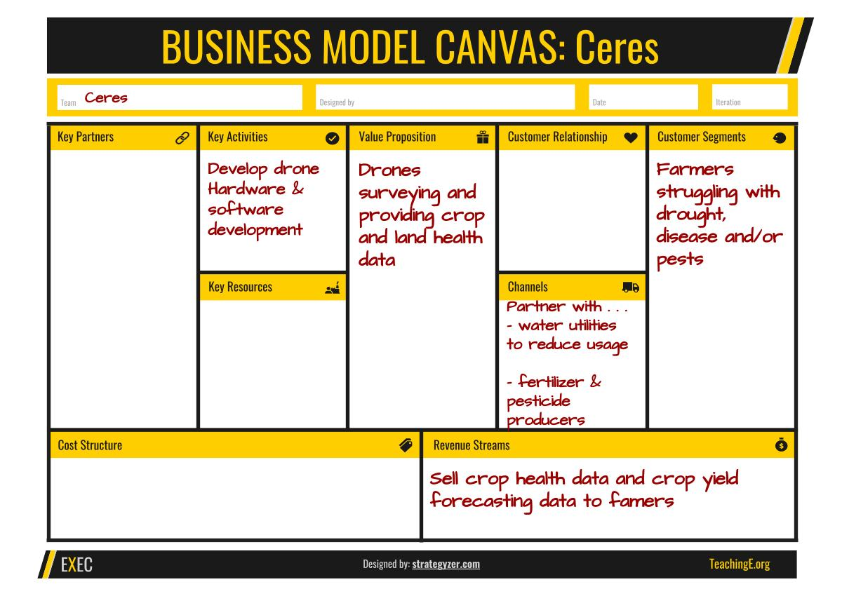 Ceres drone business model canvas